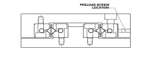 Figure 3: Preloading of Crossed Roller Stage